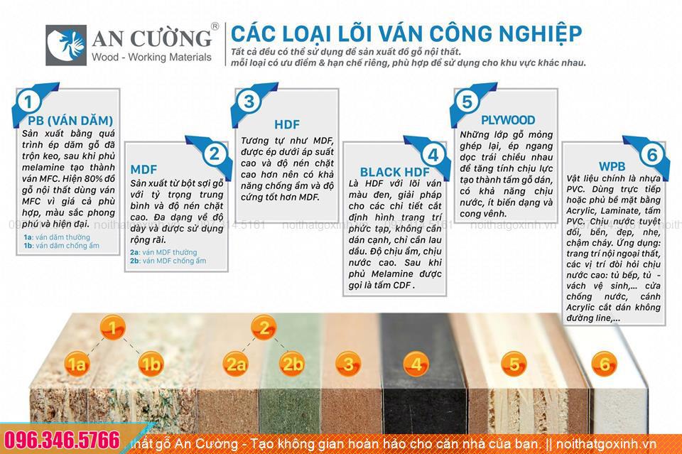 noi-that-go-an-cuong-tao-khong-gian-hoan-hao-cho-can-nha-cua-ban_2