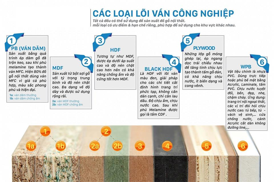 phan-biet-van-go-cong-nghiep-lam-tu-bep